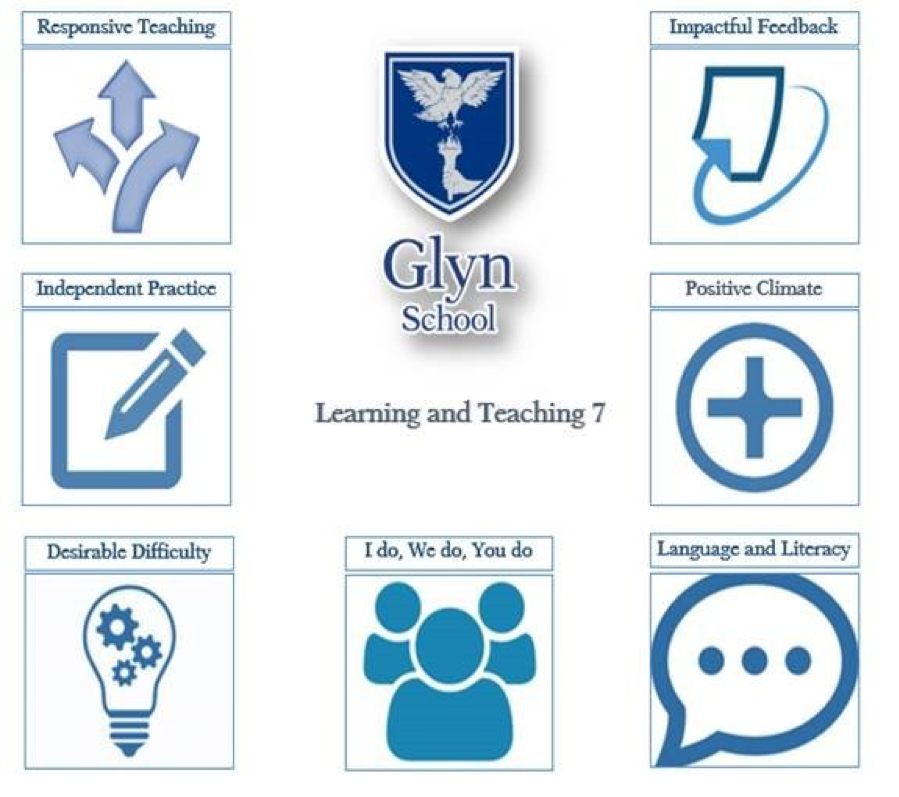 Glyn learning and teaching