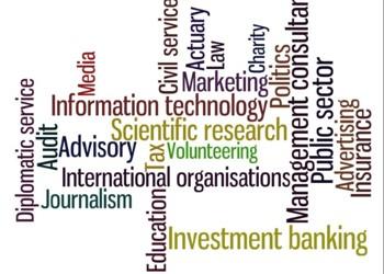 Wealth of Careers Information