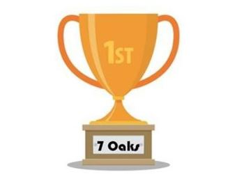 Results! Year 7 Times Tables Rock Stars Challenge