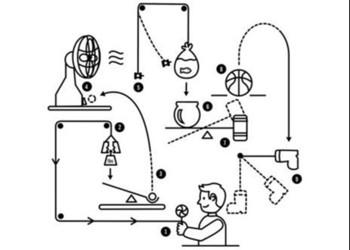 Year 7 Student Creates Rube Goldberg Machine